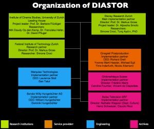 Organization_DIASTOR_09052014